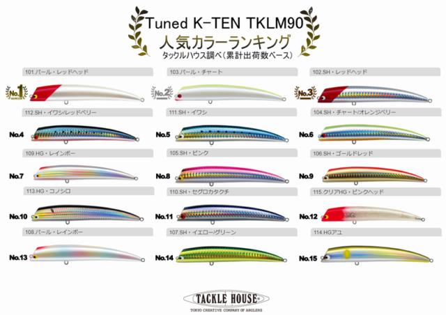TKLM90の出荷カラーランキング